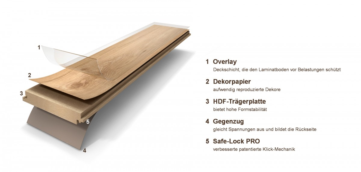 PARADOR Laminat Basic 200 Buche Holzstruktur Schiffsboden 2-Stab ohne Fuge – Bild 10