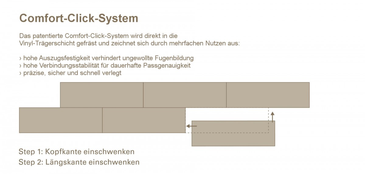 PARADOR Vinyl Classic 2050 Eiche geschliffen Gebürstete Struktur Landhausdiele Vollmaterial – Bild 11