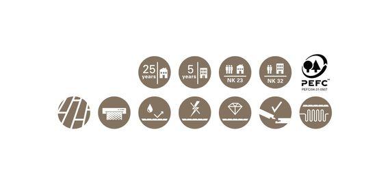 PARADOR Laminat Edition 1 Dekor Flou 1371404 Ronan & Erwan Bouroullec Mini 4V-Fuge Individuelle Dielenoptik – Bild 8