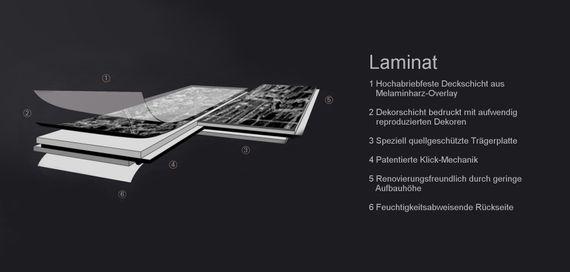 PARADOR Laminat Edition 1 Dekor Edgy Popline 1254992 Ora-Ito Mini 4V-Fuge Individuelle Dielenoptik – Bild 9