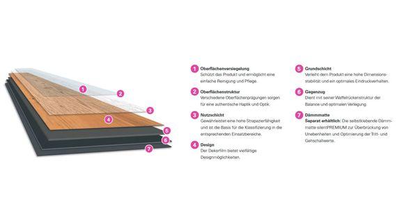 WINEO Klebe Vinyl Ambra Wood Dekor Grey Canadian Oak Designboden Feuchtraumgeeignet – Bild 7
