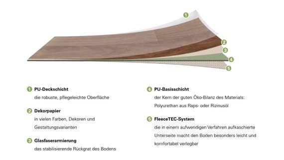 WINEO Purline Klebe Bioboden Planke Stone Dekor Scivaro Slate Feuchtraumgeeignet – Bild 8