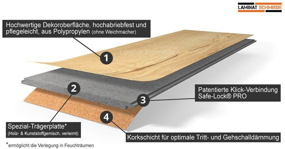 PARADOR Modular One Designboden Eiche Pure hell Schlossdiele Art.-Nr.: 1730803 – Bild 10