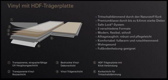 PARADOR Vinyl Classic 2030 Eiche natural Mix hell Holzstruktur Landhausdiele mit HDF-Trägerplatte – Bild 12