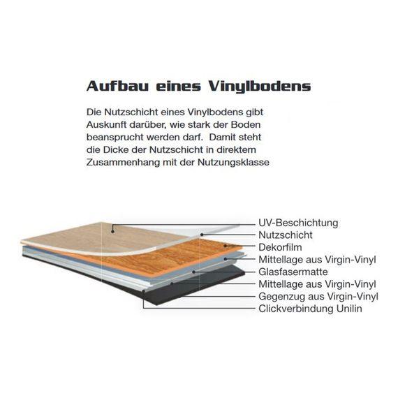 CHECK Vinylboden CHECK one 0.3 Dekor Heinrich Eiche 2404o Landhausdiele 1-Stab ohne Fuge – Bild 6